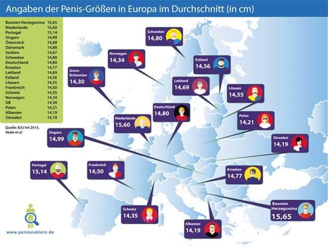 Penislängen in Europa Karte